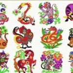 HOROSCOP chinezesc 2016 pentru fiecare zodie – anul Maimuței de Foc | teiusinfo.ro
